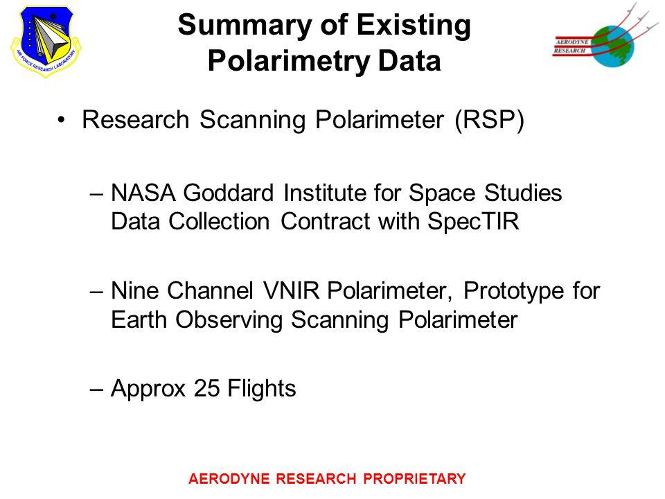 AERODYNE RESEARCH PROPRIETARY Summary of Existing Polarimetry Data Research Scanning Polarimeter (RSP) –NASA Goddard Institute for Space Studies Data