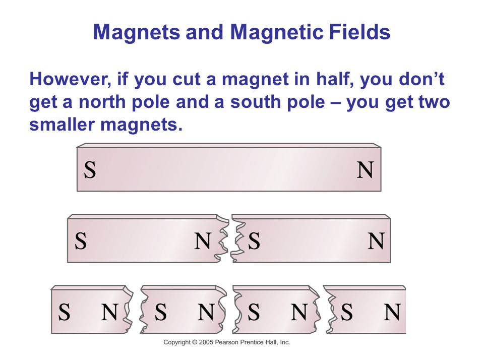 Magnets and Magnetic Fields However, if you cut a magnet in half, you don't get a north pole and a south pole – you get two smaller magnets.