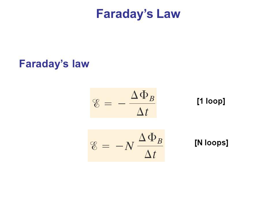 Faraday's law [1 loop] [N loops] Faraday's Law