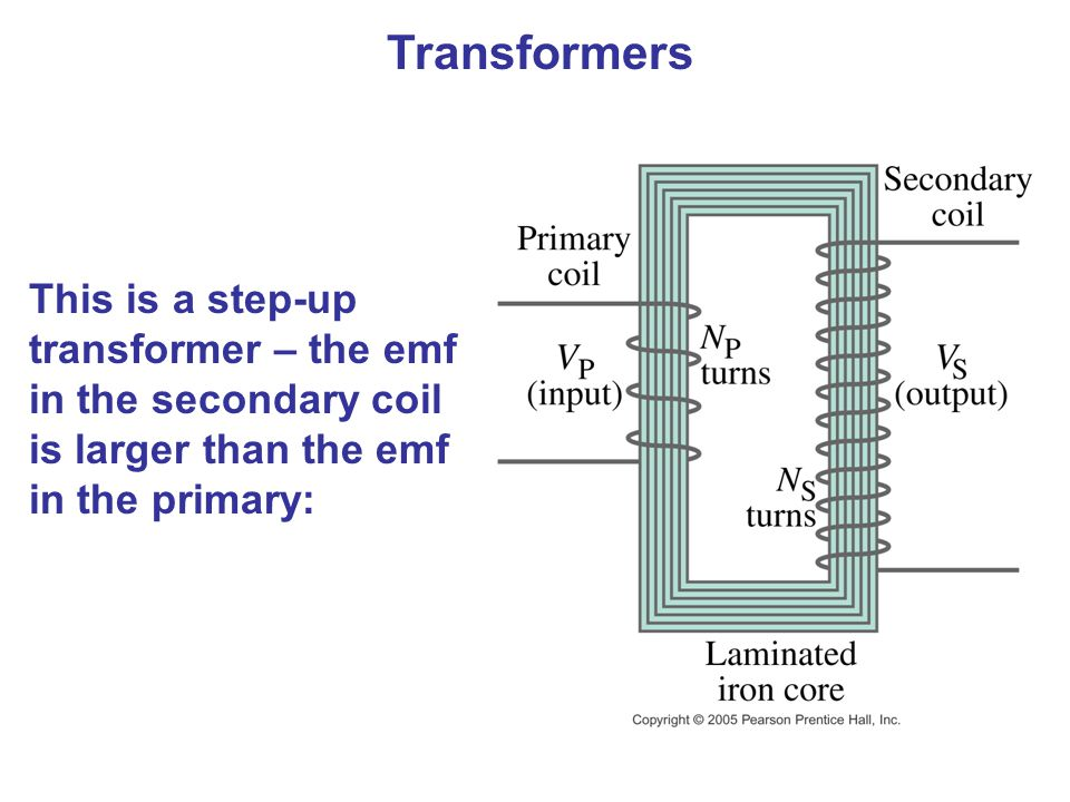 Transformers This is a step-up transformer – the emf in the secondary coil is larger than the emf in the primary: