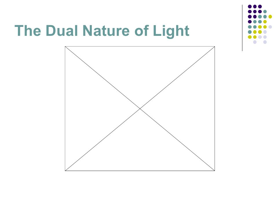 Light can be modeled as a stream of particles In the particle model of light, the energy of light is contained in packets called photons. photon: a un