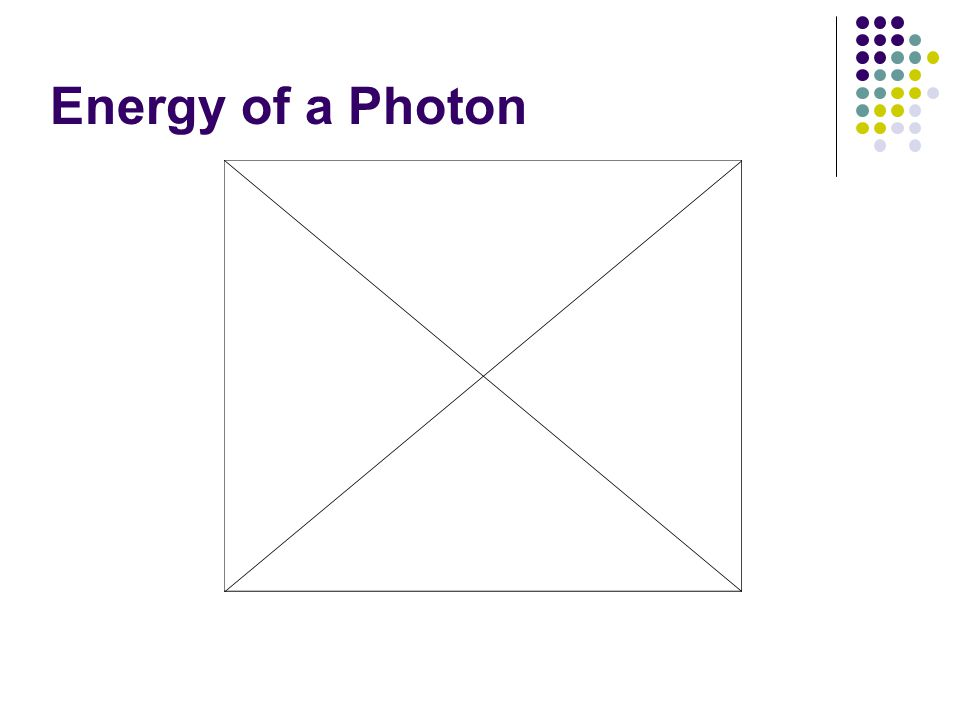 Waves and Particles, continued The energy of light is proportional to frequency. The amount of energy in a photon is proportional to the frequency of