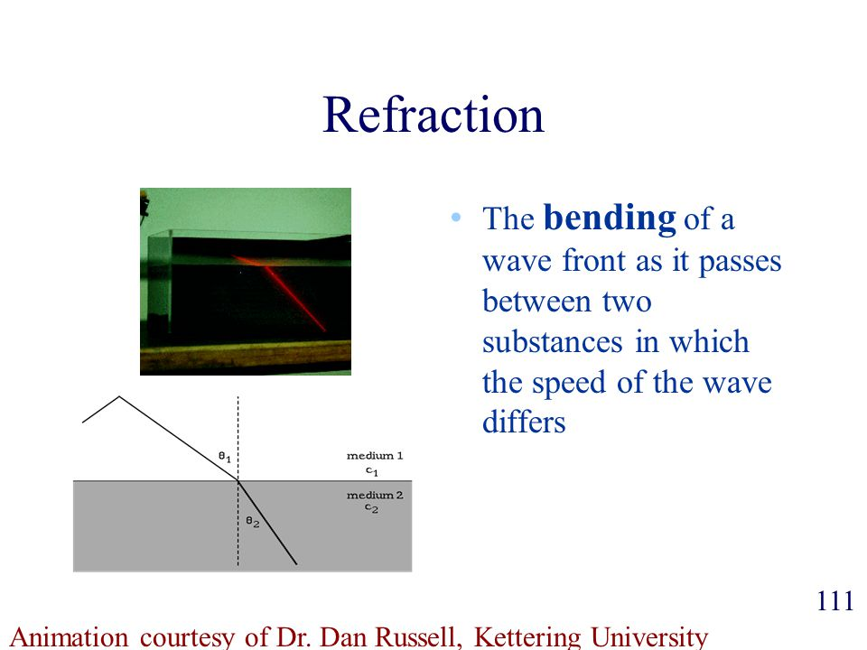 Refraction The bending of a wave front as it passes between two substances in which the speed of the wave differs Animation courtesy of Dr.
