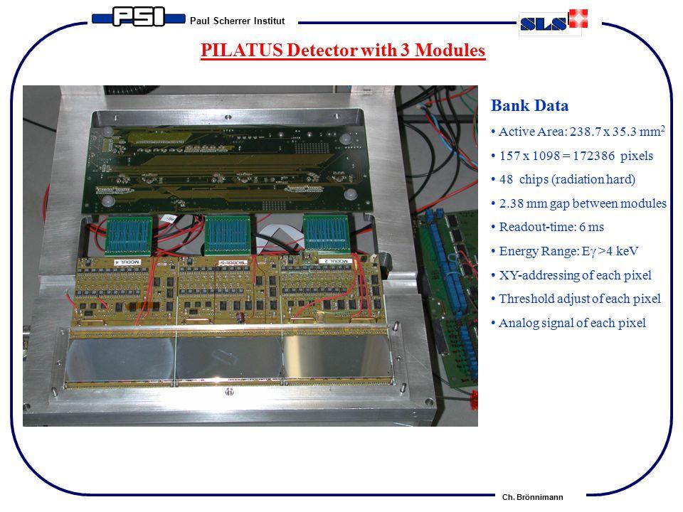 Ch. Brönnimann Paul Scherrer Institut PILATUS Detector with 3 Modules Bank Data Active Area: 238.7 x 35.3 mm 2 157 x 1098 = 172386 pixels 48 chips (ra