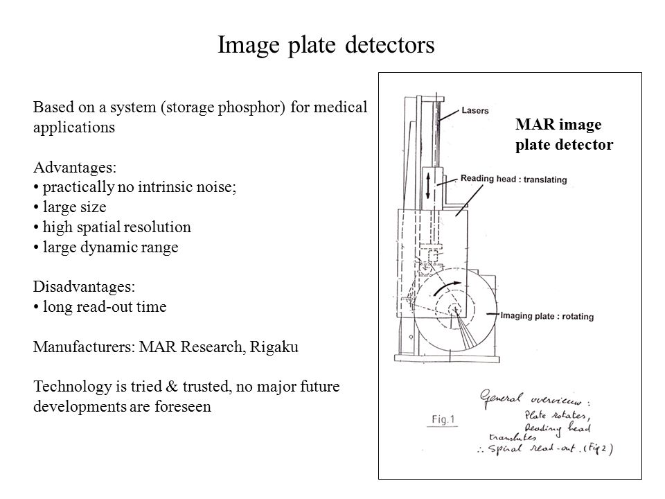 Image plate detectors Based on a system (storage phosphor) for medical applications Advantages: practically no intrinsic noise; large size high spatial resolution large dynamic range Disadvantages: long read-out time Manufacturers: MAR Research, Rigaku Technology is tried & trusted, no major future developments are foreseen MAR image plate detector