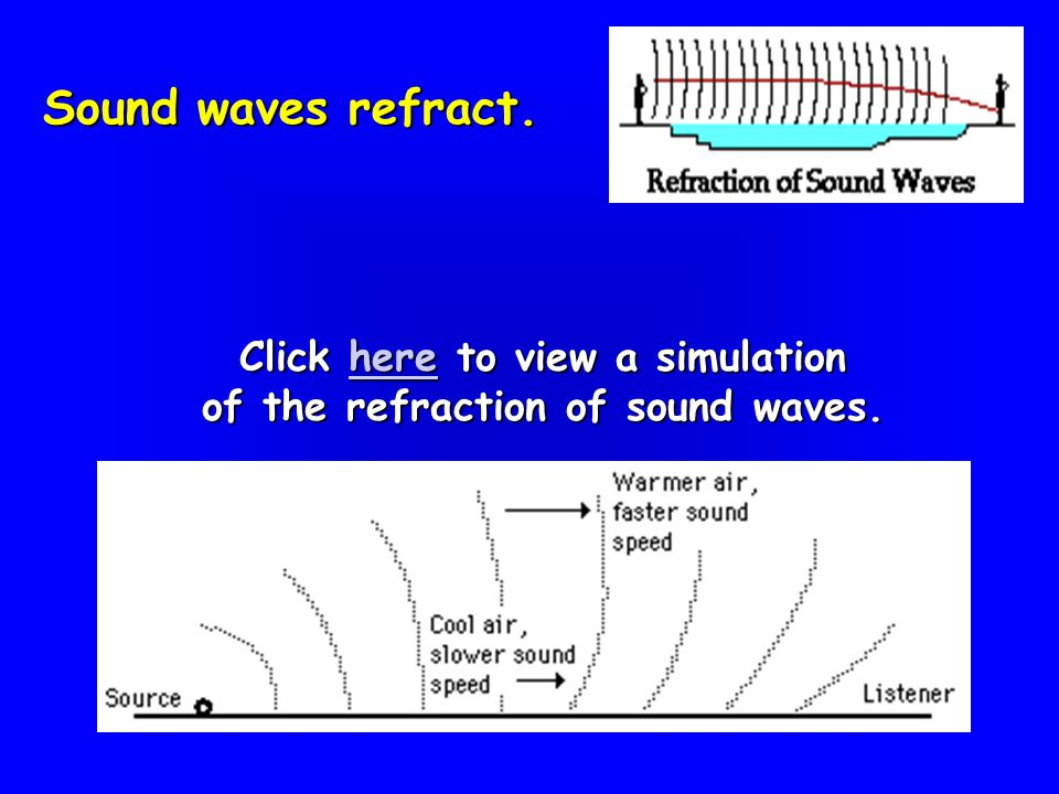 Listen to various sound frequencies here here and mixtures of sound waves here.