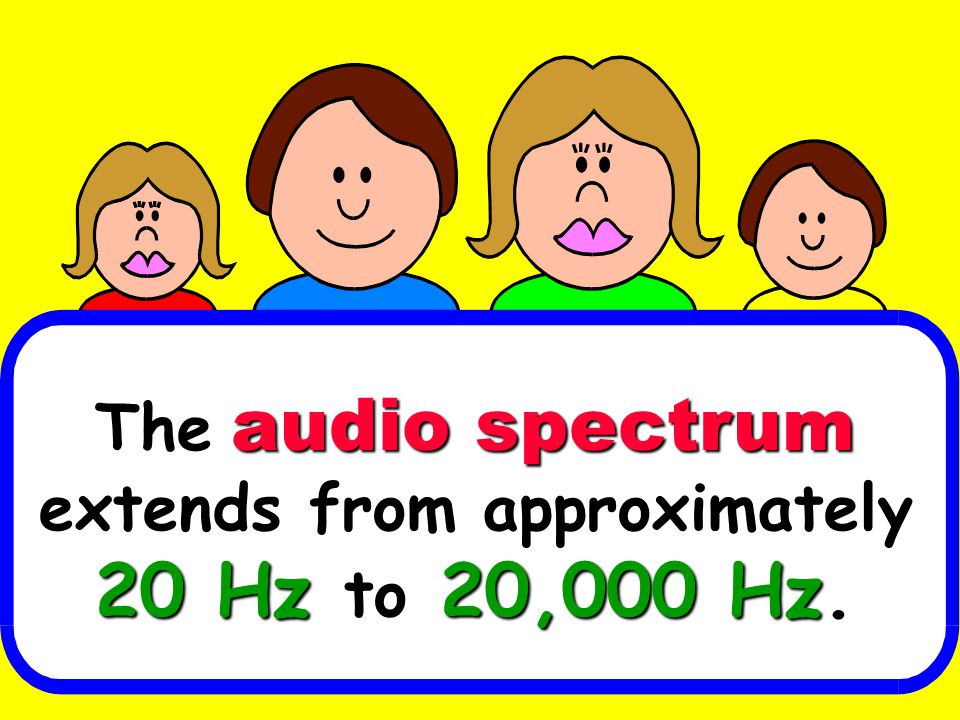 The audio spectrum extends from approximately 20 Hz to 20,000 Hz.