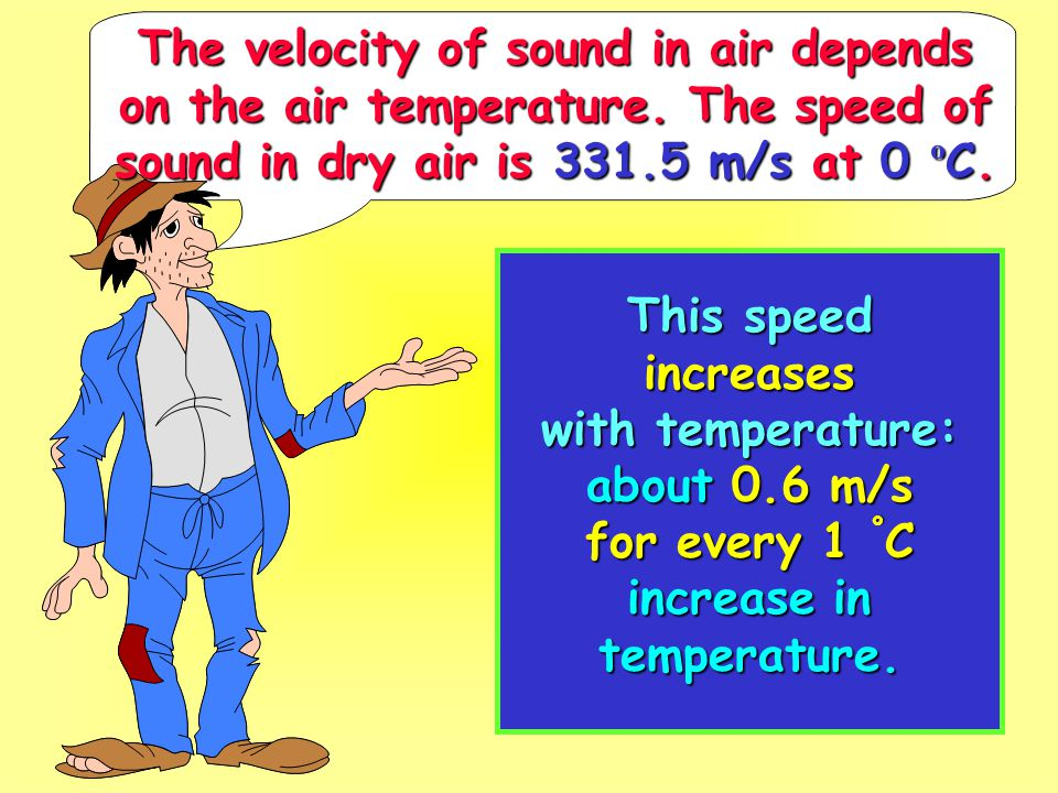 Just like all longitudinal (compression) waves, sound waves possess a velocity, frequency, wavelength, phase, period, and amplitude.