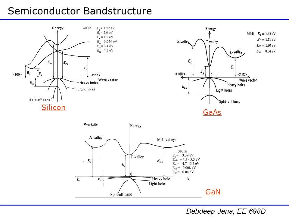 Debdeep Jena, EE 698D Superlattices – Device Applications Quantum Cascade Lasers