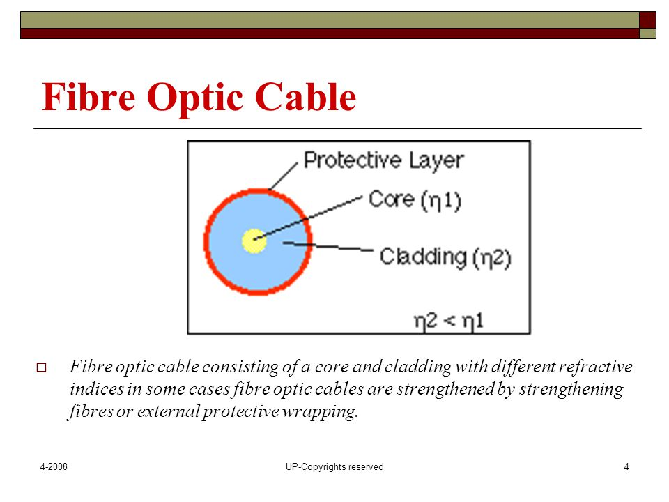 4-2008UP-Copyrights reserved4 Fibre Optic Cable  Fibre optic cable consisting of a core and cladding with different refractive indices in some cases fibre optic cables are strengthened by strengthening fibres or external protective wrapping.
