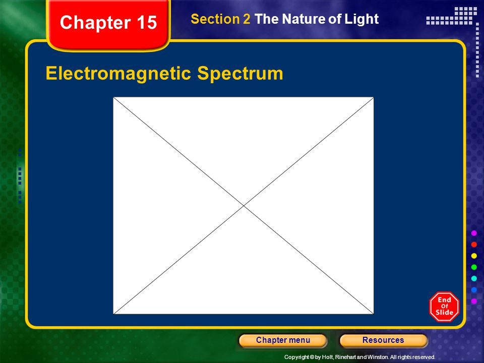 Copyright © by Holt, Rinehart and Winston. All rights reserved. ResourcesChapter menu The Electromagnetic Spectrum, continued The electromagnetic spec