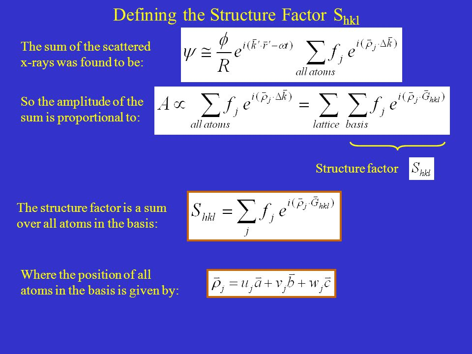 Defining the Structure Factor S hkl The sum of the scattered x-rays was found to be: The structure factor is a sum over all atoms in the basis: So the amplitude of the sum is proportional to: Structure factor Where the position of all atoms in the basis is given by:
