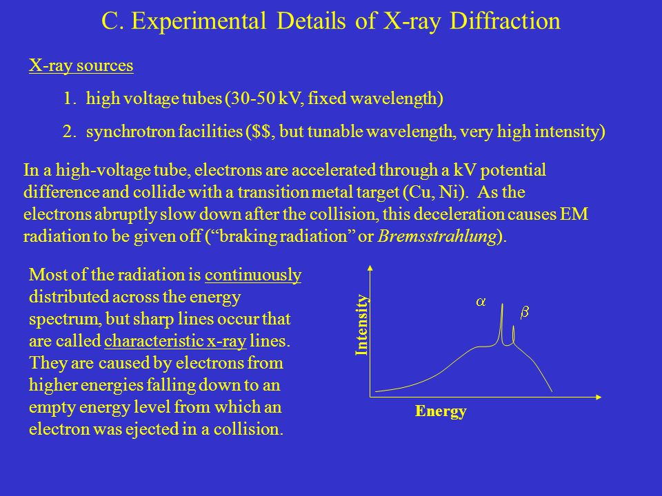 C.Experimental Details of X-ray Diffraction X-ray sources 1.