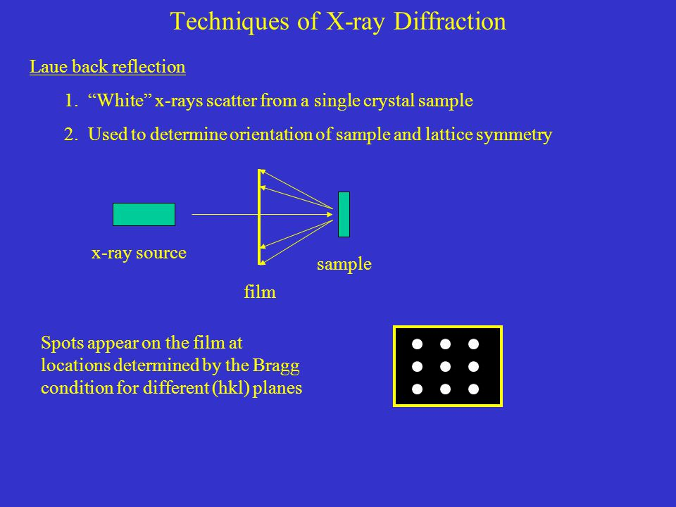 """Techniques of X-ray Diffraction Laue back reflection 1. """"White"""" x-rays scatter from a single crystal sample 2. Used to determine orientation of sample"""