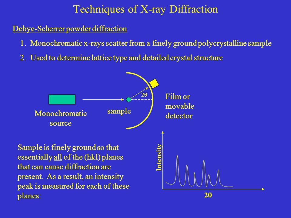 Techniques of X-ray Diffraction Debye-Scherrer powder diffraction 1.