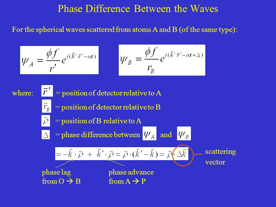 Phase Difference Between the Waves For the spherical waves scattered from atoms A and B (of the same type): where: = position of detector relative to