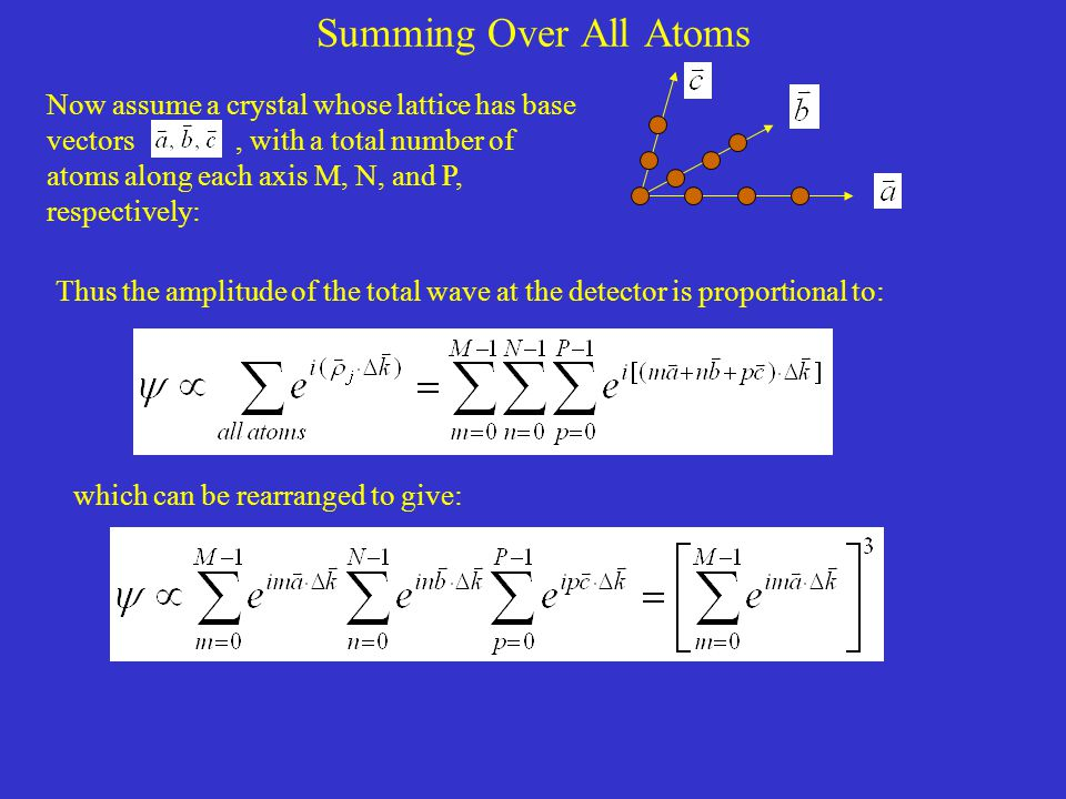 Summing Over All Atoms Now assume a crystal whose lattice has base vectors, with a total number of atoms along each axis M, N, and P, respectively: which can be rearranged to give: Thus the amplitude of the total wave at the detector is proportional to: