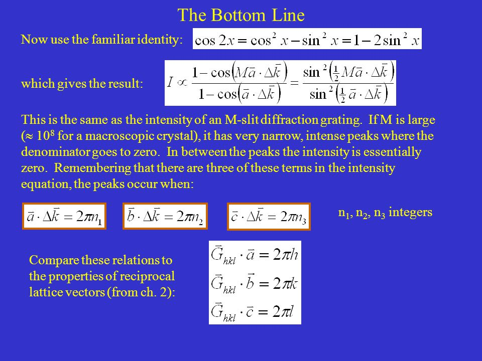 The Bottom Line Now use the familiar identity: which gives the result: This is the same as the intensity of an M-slit diffraction grating.