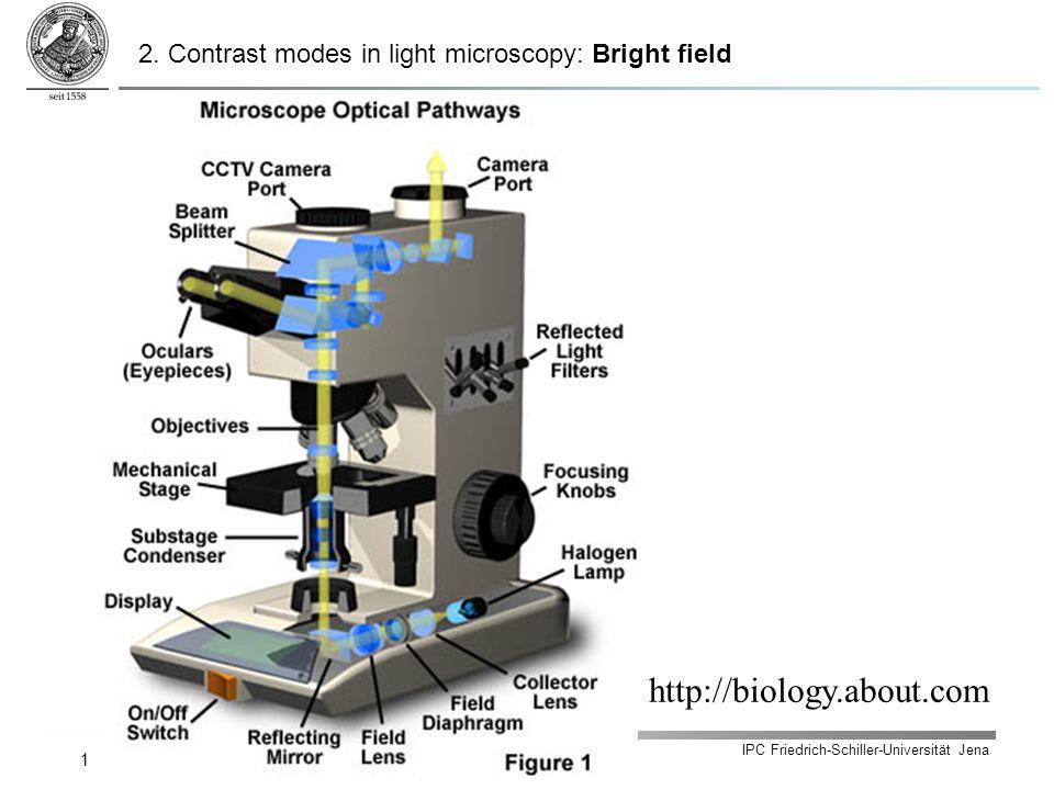IPC Friedrich-Schiller-Universität Jena 1 http://biology.about.com 2.