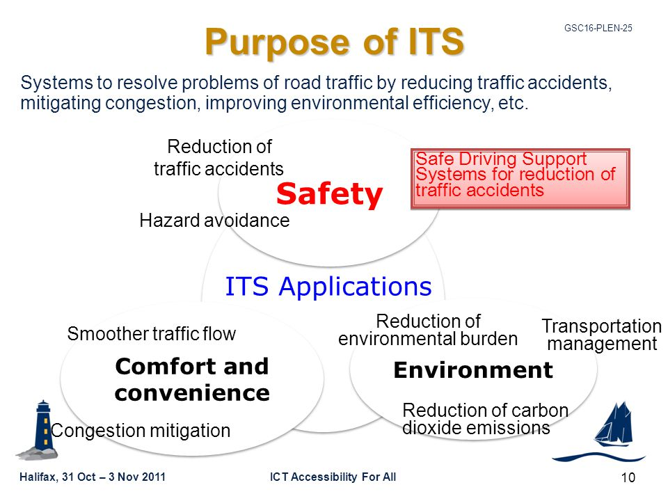 Halifax, 31 Oct – 3 Nov 2011ICT Accessibility For All GSC16-PLEN-25 10 Environment Safety Comfort and convenience ITS Applications Reduction of carbon dioxide emissions Reduction of environmental burden Transportation management Smoother traffic flow Hazard avoidance Congestion mitigation Reduction of traffic accidents Safe Driving Support Systems for reduction of traffic accidents Systems to resolve problems of road traffic by reducing traffic accidents, mitigating congestion, improving environmental efficiency, etc.