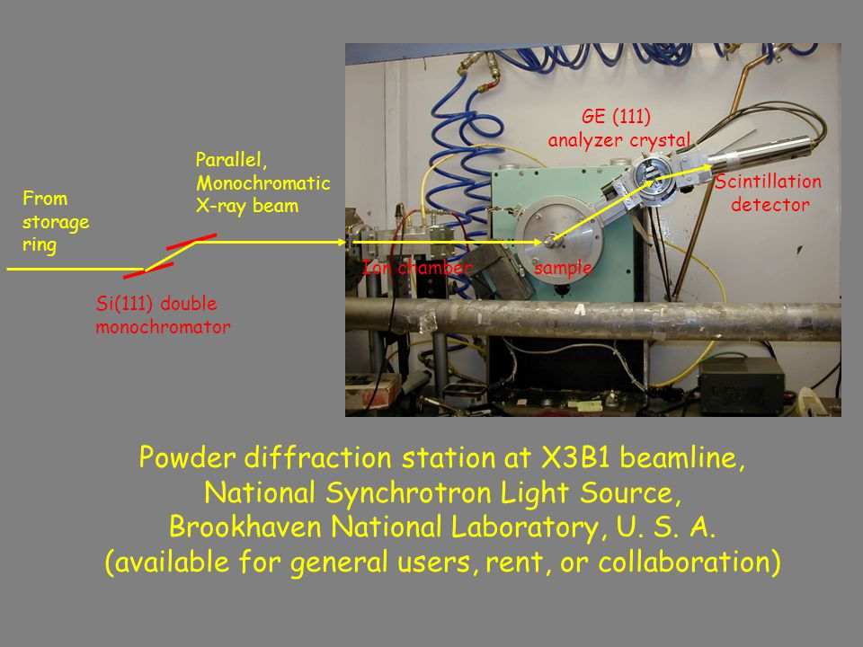 Powder diffraction station at X3B1 beamline, National Synchrotron Light Source, Brookhaven National Laboratory, U. S. A. (available for general users,