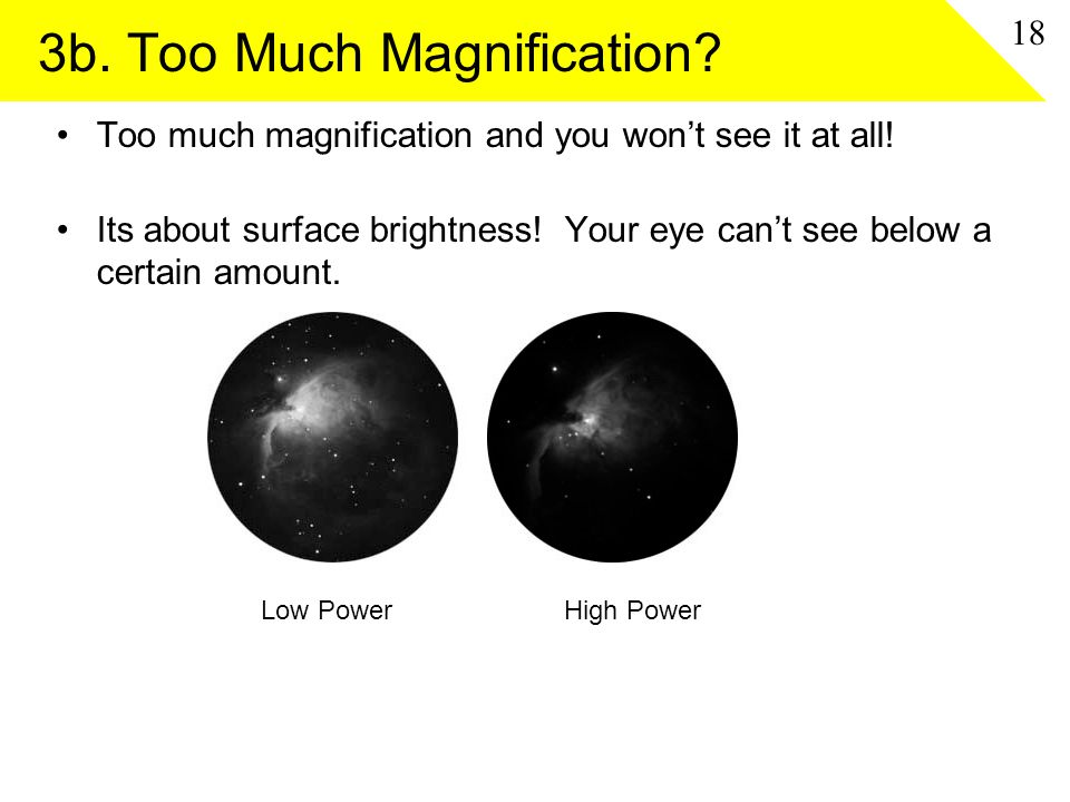 3b. Too Much Magnification. Too much magnification and you won't see it at all.