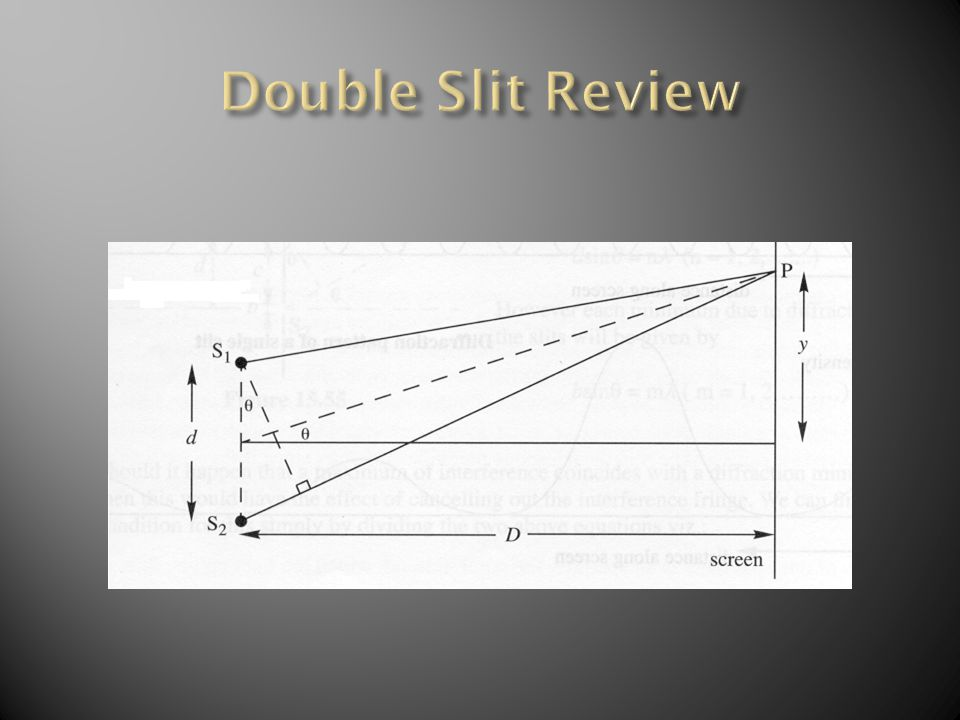  In our analysis of the double slit interference in Waves we assumed that both slits act as point sources.