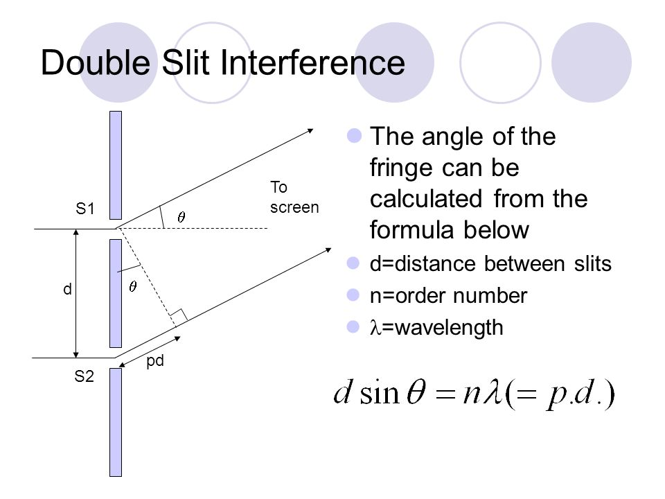 Double Slit Interference The angle of the fringe can be calculated from the formula below d=distance between slits n=order number =wavelength   d S1 S2 pd To screen