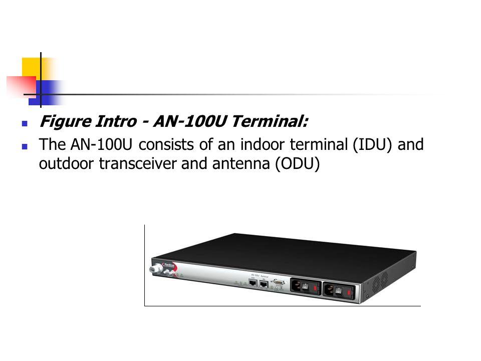 Figure Intro - AN-100U Terminal: The AN-100U consists of an indoor terminal (IDU) and outdoor transceiver and antenna (ODU)