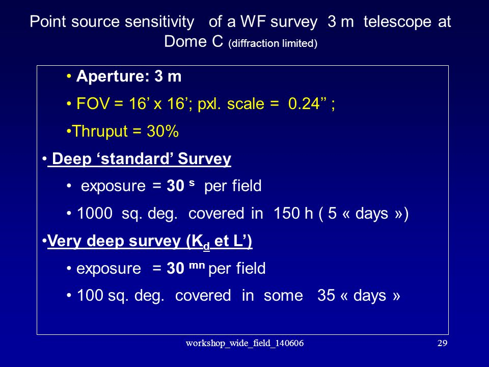 workshop_wide_field_14060629 Point source sensitivity of a WF survey 3 m telescope at Dome C (diffraction limited) Aperture: 3 m FOV = 16' x 16'; pxl.