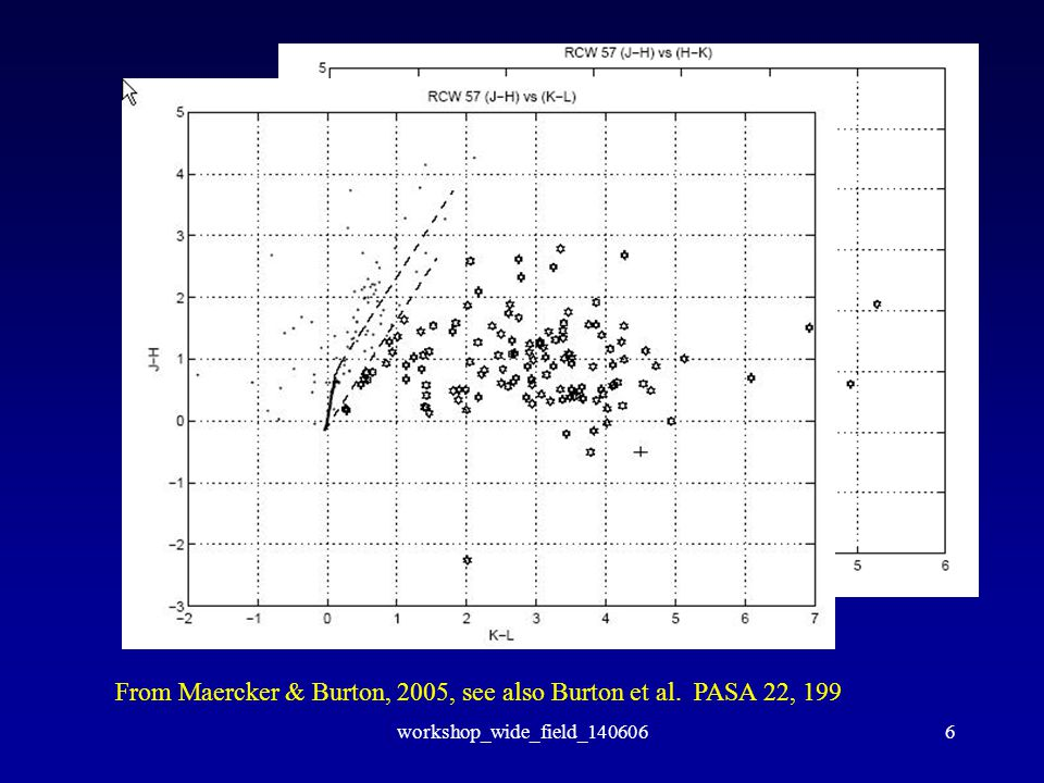 workshop_wide_field_1406066 From Maercker & Burton, 2005, see also Burton et al. PASA 22, 199