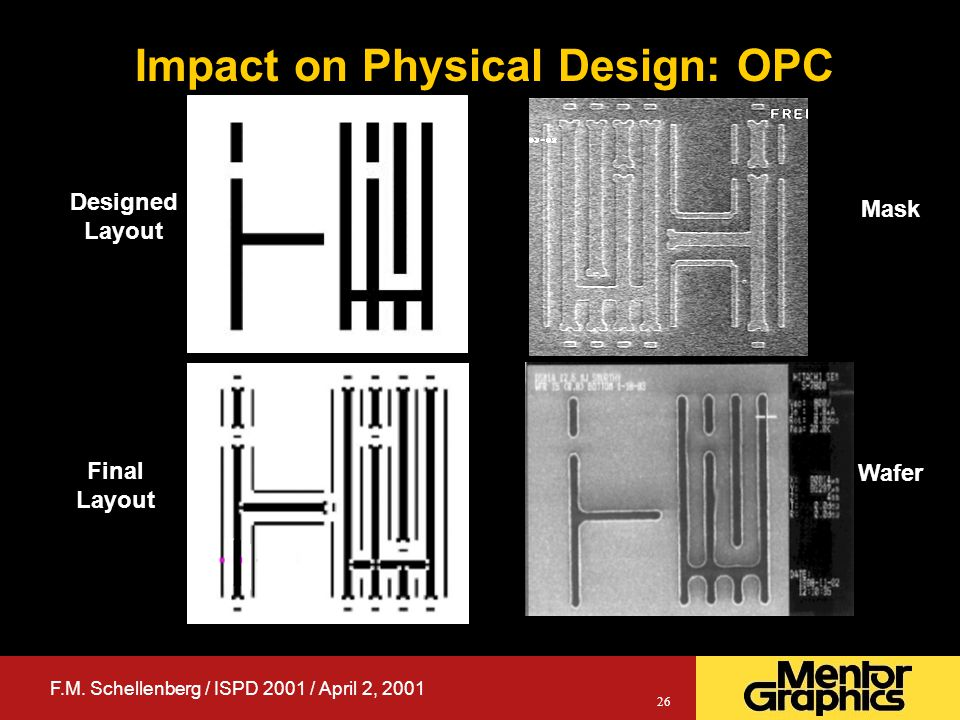 F.M. Schellenberg / ISPD 2001 / April 2, 2001 26 Impact on Physical Design: OPC Designed Layout Final Layout Mask Wafer