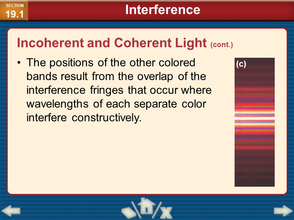 The positions of the other colored bands result from the overlap of the interference fringes that occur where wavelengths of each separate color inter