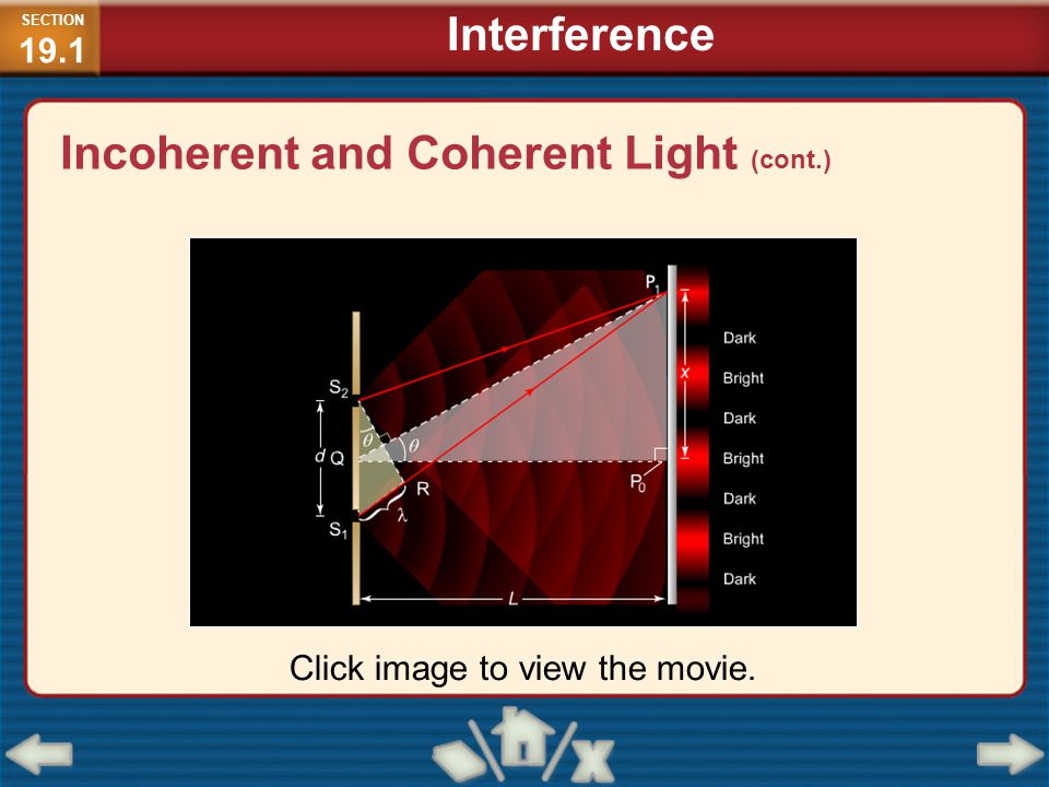 Click image to view the movie. SECTION 19.1 Interference Incoherent and Coherent Light (cont.)