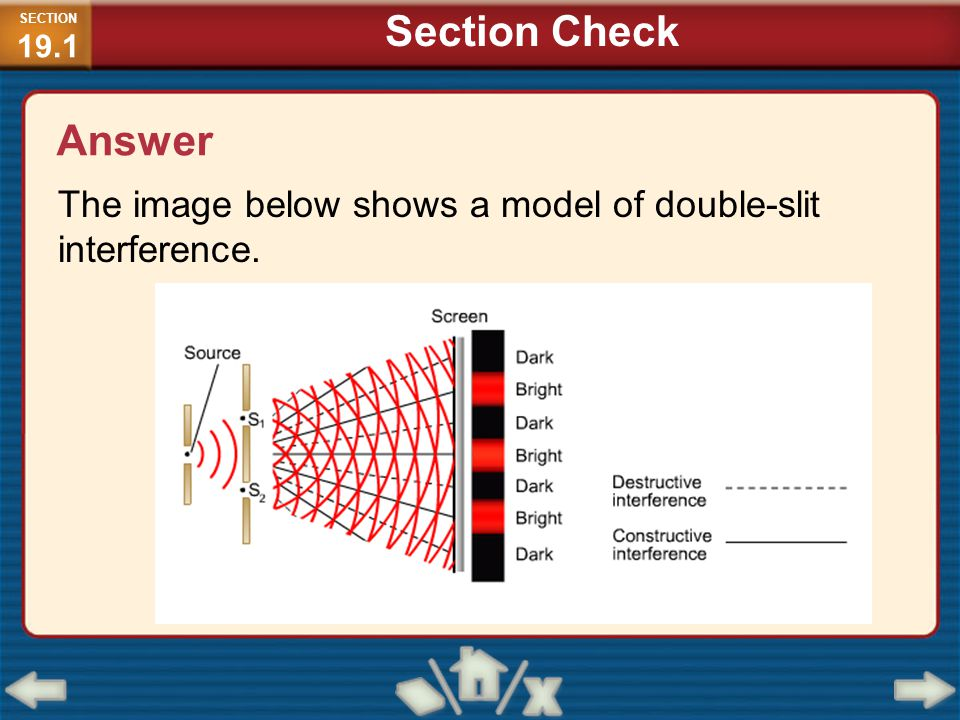 The image below shows a model of double-slit interference. SECTION 19.1 Answer Section Check