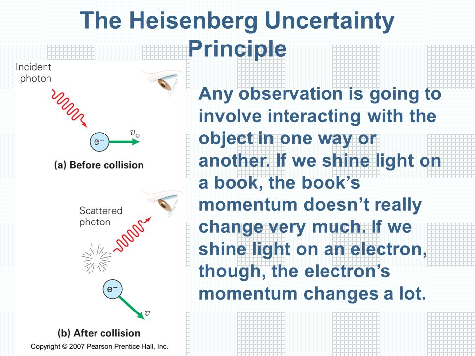 The Heisenberg Uncertainty Principle Any observation is going to involve interacting with the object in one way or another. If we shine light on a boo
