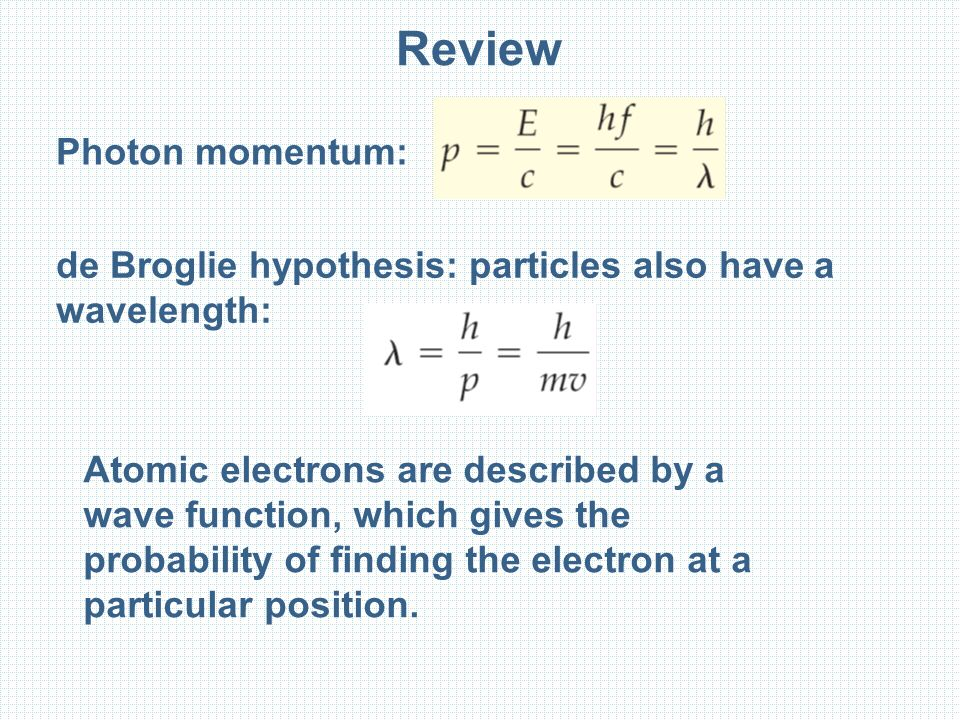 Review Photon momentum: de Broglie hypothesis: particles also have a wavelength: Atomic electrons are described by a wave function, which gives the pr