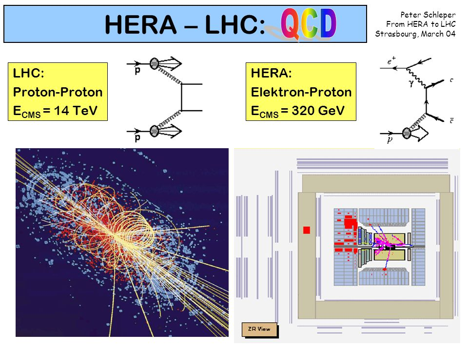 Peter Schleper From HERA to LHC Strasbourg, March 04 33 Diffraction: factorization Hard scattering: Q2 large Factorisation in diffract.