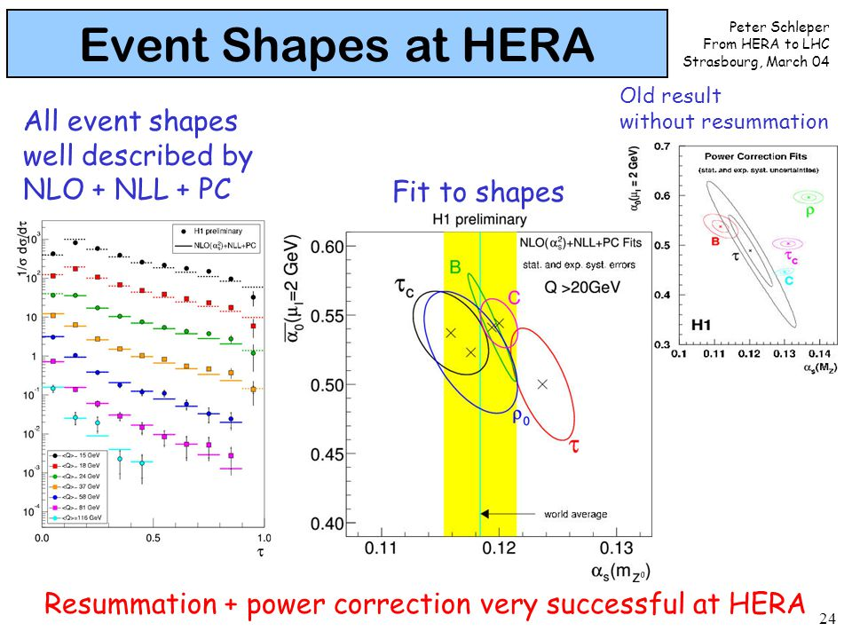 Peter Schleper From HERA to LHC Strasbourg, March 04 24 Event Shapes at HERA All event shapes well described by NLO + NLL + PC Old result without resu