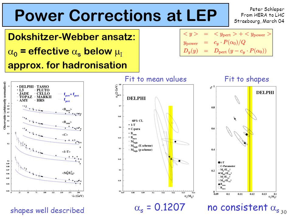 Peter Schleper From HERA to LHC Strasbourg, March 04 30 Power Corrections at LEP Dokshitzer-Webber ansatz:  0 = effective  s below   approx.