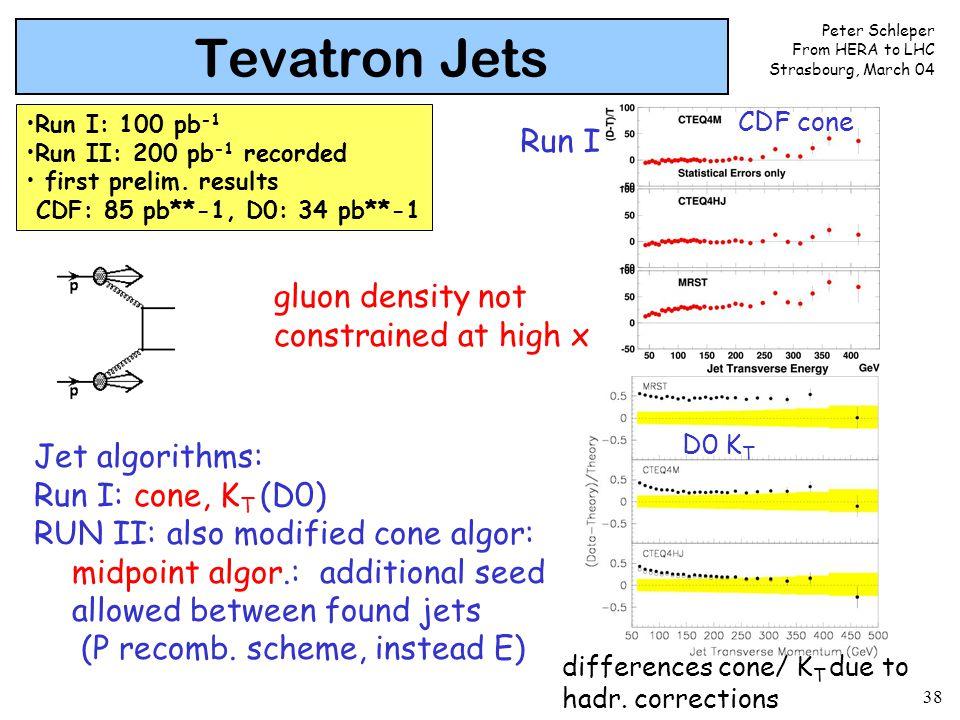 Peter Schleper From HERA to LHC Strasbourg, March 04 38 Tevatron Jets Run I: 100 pb -1 Run II: 200 pb -1 recorded first prelim.