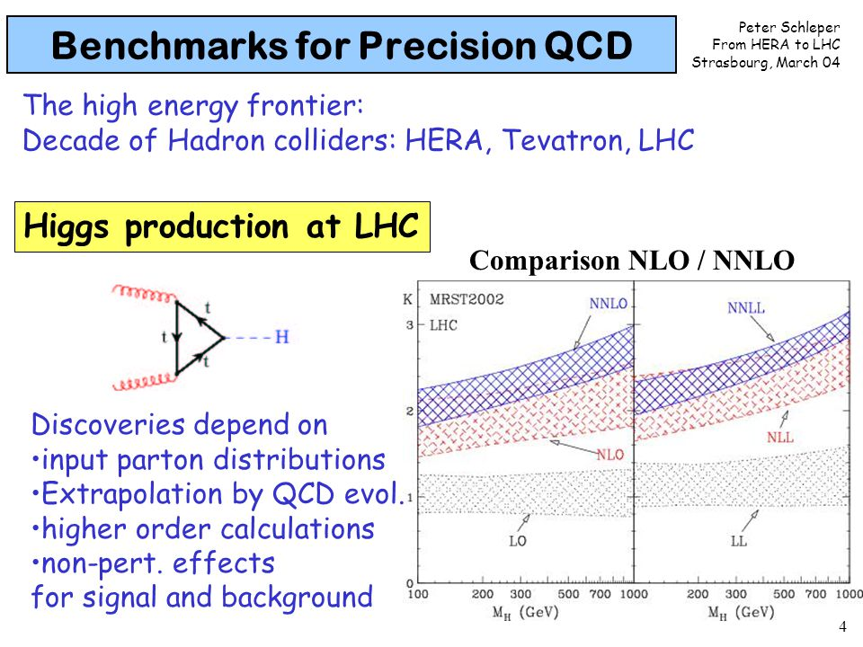 Peter Schleper From HERA to LHC Strasbourg, March 04 4 Benchmarks for Precision QCD Comparison NLO / NNLO Higgs production at LHC Discoveries depend on input parton distributions Extrapolation by QCD evol.