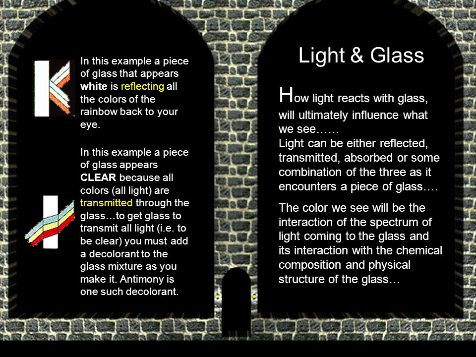 Light & Glass H ow light reacts with glass, will ultimately influence what we see…… Light can be either reflected, transmitted, absorbed or some combination of the three as it encounters a piece of glass….