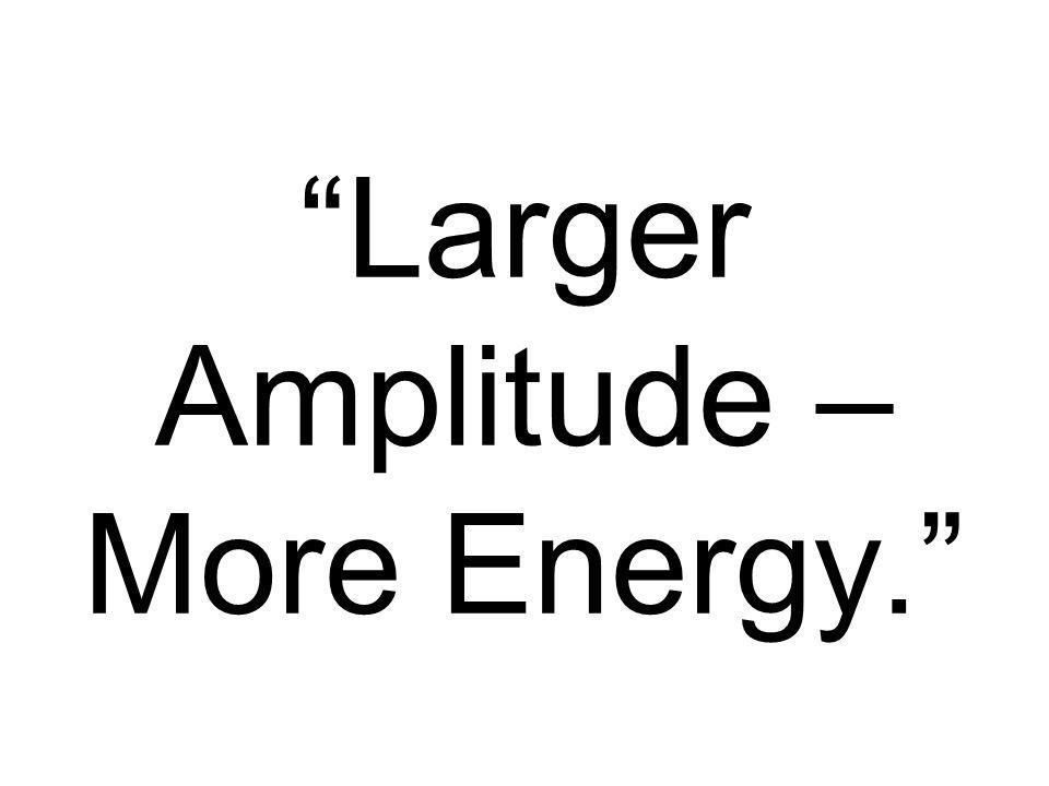 """Larger Amplitude – More Energy."""