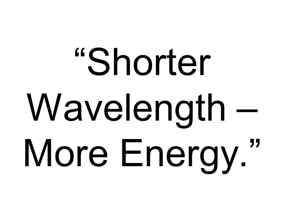 """""""Shorter Wavelength – More Energy."""""""