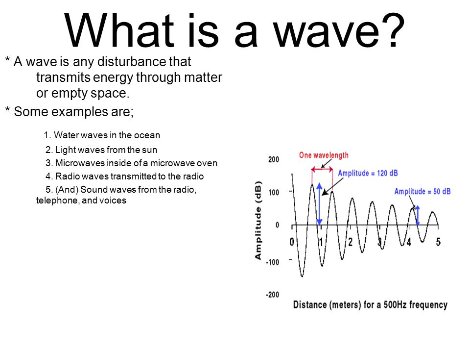What is a wave? * A wave is any disturbance that transmits energy through matter or empty space. * Some examples are; 1. Water waves in the ocean 2. L