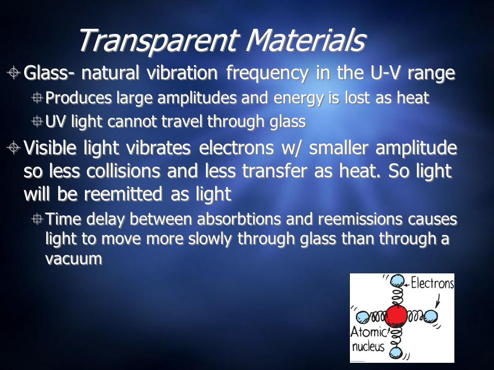 Transparent Materials  Glass- natural vibration frequency in the U-V range  Produces large amplitudes and energy is lost as heat  UV light cannot travel through glass  Visible light vibrates electrons w/ smaller amplitude so less collisions and less transfer as heat.