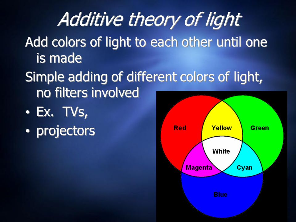 Additive theory of light Add colors of light to each other until one is made Simple adding of different colors of light, no filters involved Ex.