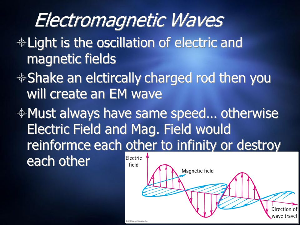 Electromagnetic Waves  Light is the oscillation of electric and magnetic fields  Shake an elctircally charged rod then you will create an EM wave  Must always have same speed… otherwise Electric Field and Mag.