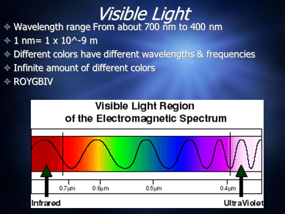 Visible Light  Wavelength range From about 700 nm to 400 nm  1 nm= 1 x 10^-9 m  Different colors have different wavelengths & frequencies  Infinite amount of different colors  ROYGBIV  Wavelength range From about 700 nm to 400 nm  1 nm= 1 x 10^-9 m  Different colors have different wavelengths & frequencies  Infinite amount of different colors  ROYGBIV